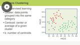 Clustering, Errors, & Validation
