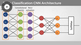 Convolutional and Recurrent Neural Networks
