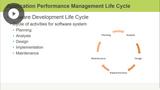 Application Performance Engineering Fundamentals