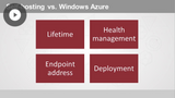 Developing Azure & Web Services: Azure Services