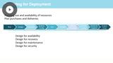 Cluster Deployment Planning