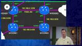 ROUTE 2.0: BGP Loopback & Propagation