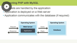 Installing MySQL & PHP Packages
