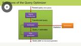 Tuning Problem SQL Statements