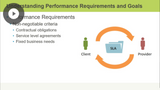 Application Performance Engineering Elements