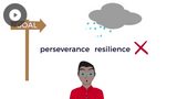 Forging Ahead with Perseverance and Resilience