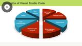 Visual Studio Code Editor: Introduction
