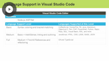 Visual Studio Code Editor: Languages & Tasks
