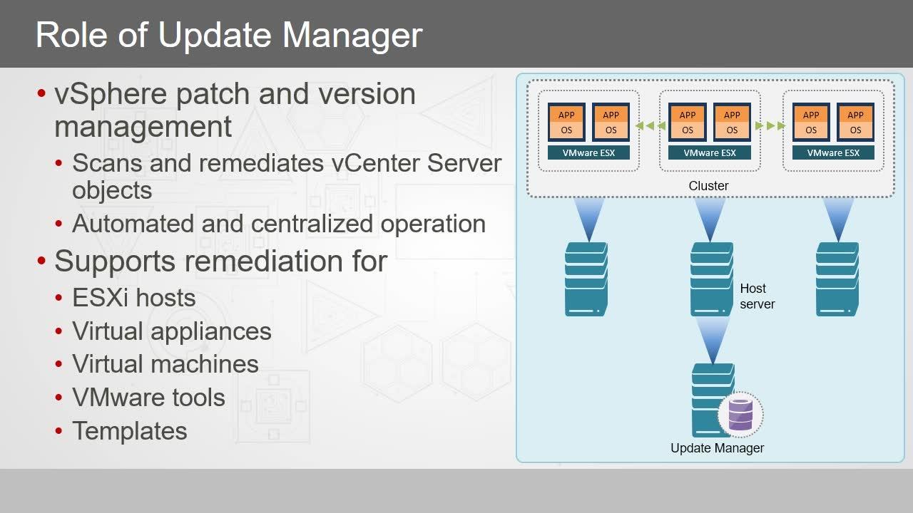 VMware Platforms Archives - Skillsoft