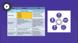 Lean Principles in Six Sigma Projects