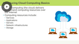 Cloud Services Solutions: Benefits & Features
