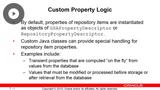 Custom Properties & User Directory