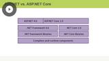 ASP.NET MVC Web Applications: Designing Application Architecture