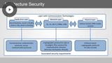 MicroPython & Security