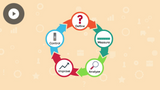 Six Sigma and Lean: Foundations and Principles