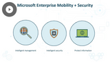 Microsoft 365 Fundamentals: Microsoft 365, Exchange, & SharePoint