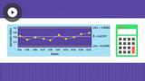 Six Sigma Control Charts