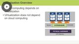 Virtual Machine Overview