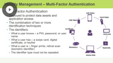 Secure Application Architecture & IAM