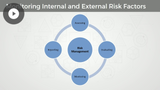 Information Risk Management Part I
