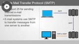 CompTIA A+ 220-1001: TCP & UDP ports