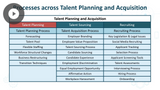 Professional in Human Resources: Talent Planning