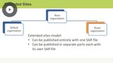 WebSphere Structure & JSP Programming