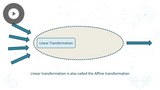 TensorFlow: Deep Neural Networks & Image Classification Using Estimators