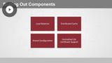 Developing Azure & Web Services: Azure Scalability