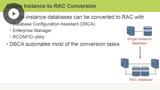 RAC Configuration