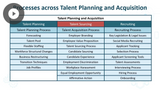 Professional in Human Resources: Talent Sourcing