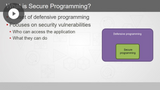 Introduction to Secure Programming