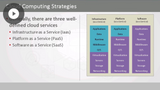 Developing Azure & Web Services: Introduction