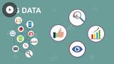 Big Data Interpretation