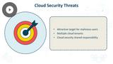 CCSP 2019: Data Center Security