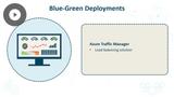 MS Azure DevOps Solutions: Implement Deployment Patterns