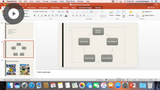 Creating Graphics & Diagrams in your Presentation