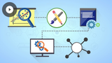 Managing Agile Software Development