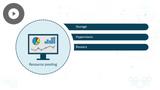 Azure Fundamentals: Cloud Computing