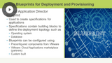 vSphere Products & Business Challenges