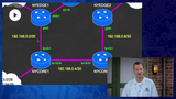 ROUTE 2.0: OSPF Network & LSA Types