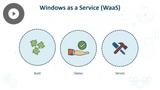 Microsoft 365 Fundamentals: Windows 10 & Admin Center