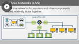 CompTIA A+ 220-1001: Network Types