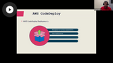 AWS Certified Developer Bootcamp: Session 4 Replay