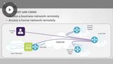 Network Monitoring & Remote Access Methods