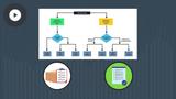 Six Sigma Statistical Process Control Basics
