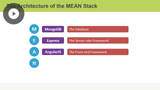 MEAN Applications with AngularJS & Node.js