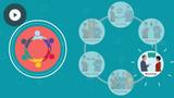 Six Sigma: Team Basics, Roles, and Responsibilities