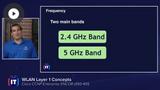 ENCOR: WLAN Layer 1 & Access Point Concepts