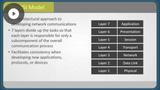 Ports, Protocols, & the OSI Model